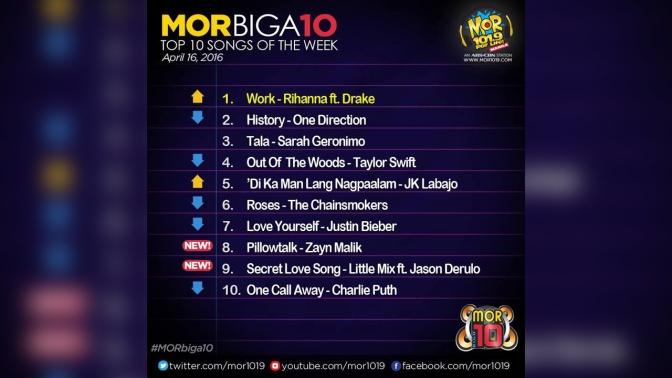 Congratulations Juan Karlos Labajo is Number 5 on MORBiga10 April 16 2016, Keep Voting