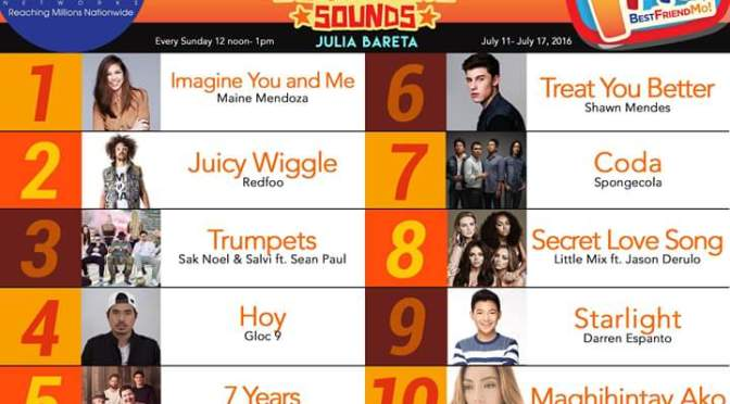 iFM 93.9 Manila Sampung Sikat na Sounds Top 10 Results for July 17 2016