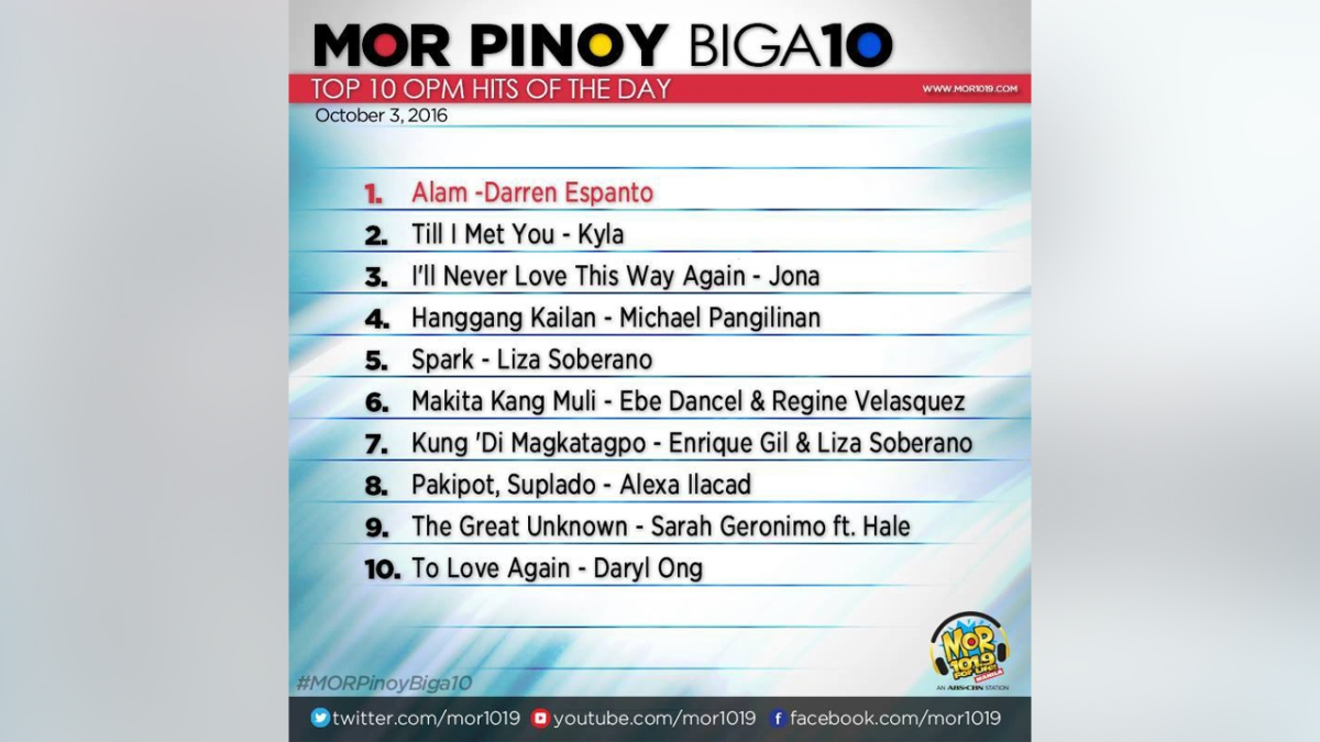 Results for MOR PINOY BIGA10 Top OPM Hits | Radio Online Now