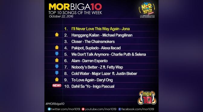 Jona Still Tops MOR BIGA10 Countdown for Oct 22 2016