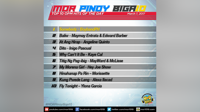 These Are The Top 10 Filipino Songs Now in Metro Manila FM Radio