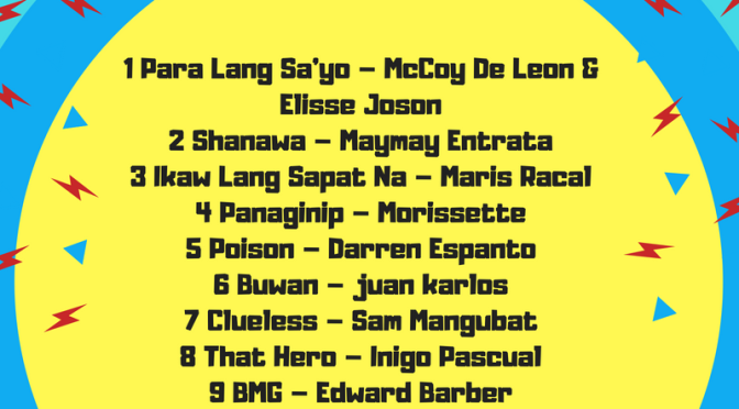 Congratulations to McCoy De Leon & Elisse Joson for being Number 1 on the Top 10 Hits on RadioNowOnline.com